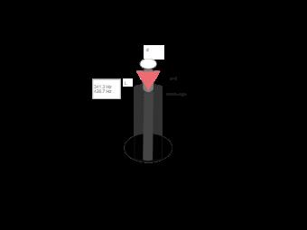 Wavelength Lab Diagram