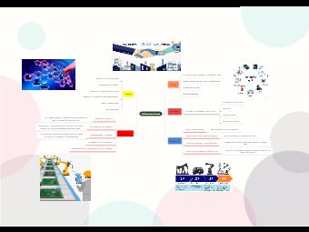Industrial Revolution Mind Map
