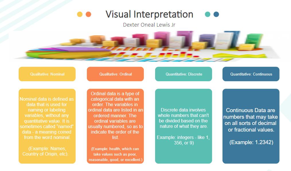 Visual Interpretation Diagram