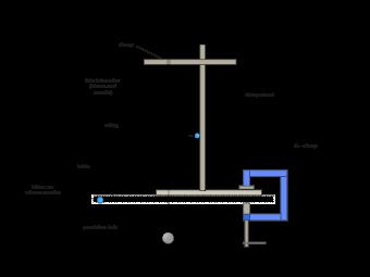 Pendulum Diagram