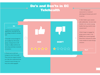 Dos and Donts in Early Children Telehealth