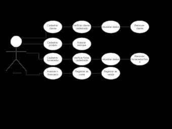 Client Use Case Diagram