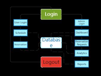 Website Conceptual Framework