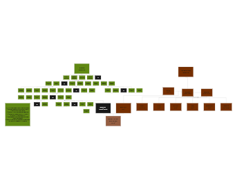 The Black and Mikaelson Family Tree