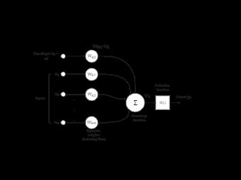 Math Formula Diagram