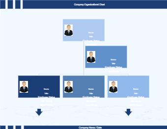 Bachelor of Science in Entrepreneurship Organizational Chart