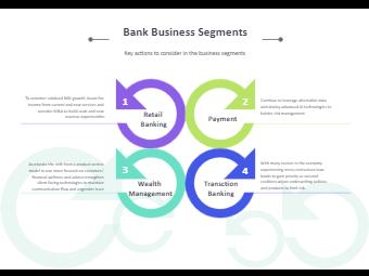 Bank Business Segments Circular Diagram