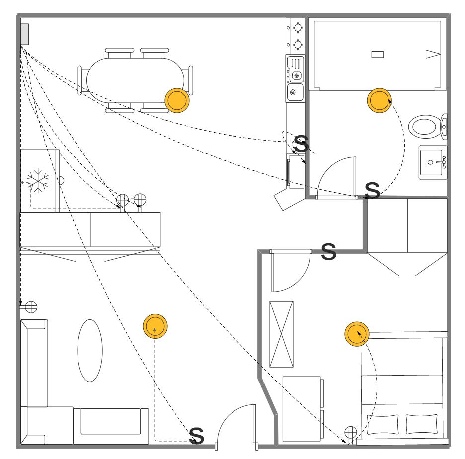 House Electrical Plan