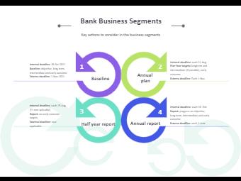 Bank Business Segments