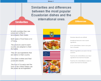 The Most Popular Ecuadorian Dishes And The International Ones  Comparison Chart