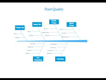 Print Quality Diagram