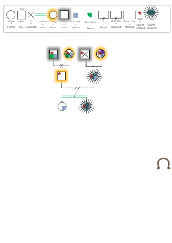 Family Genogram with Special Symbols