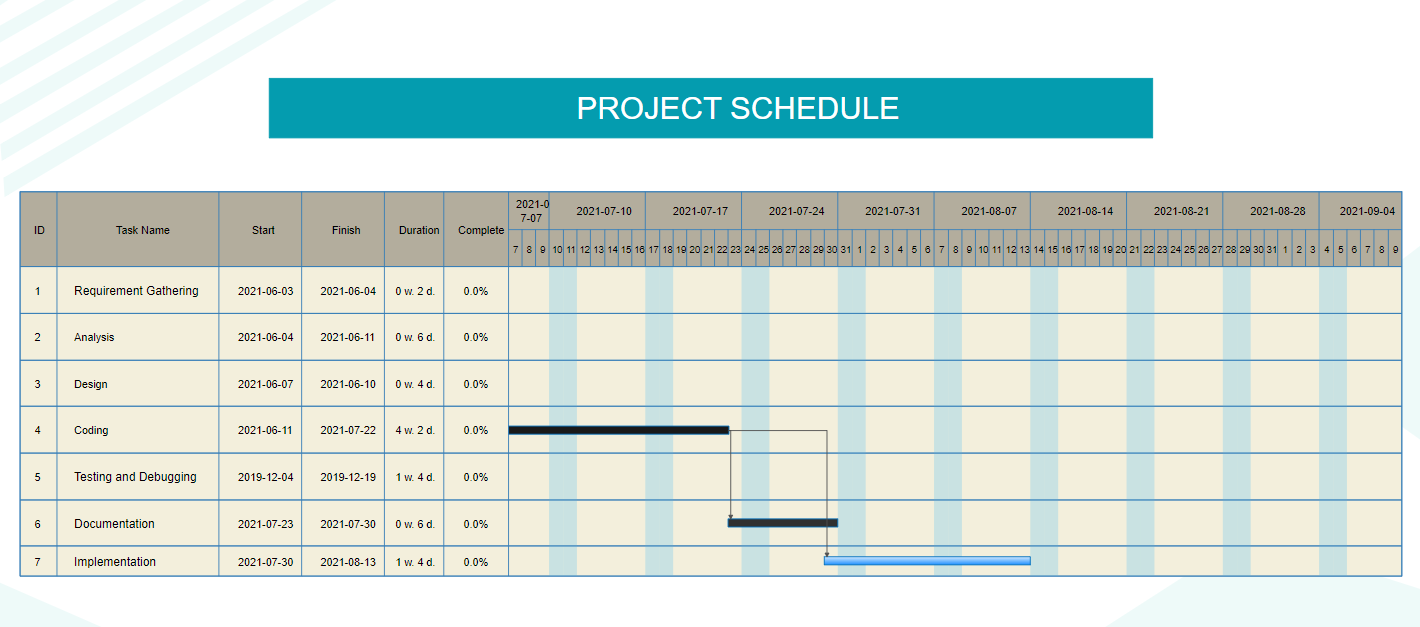 Project Schedule Gantt Chart