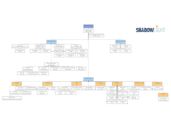 ShadowLight Organizational Chart