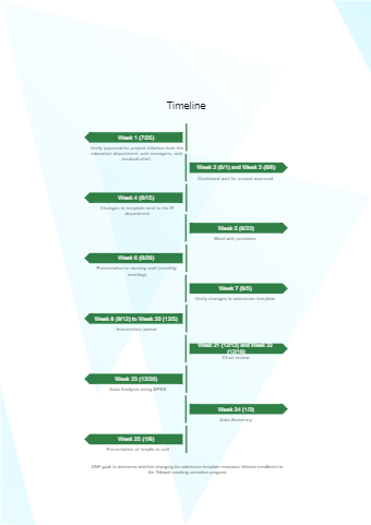 Working Timeline Infographic