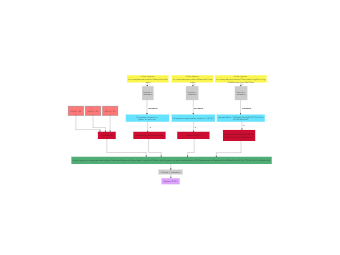 Report Diagram Flowchart