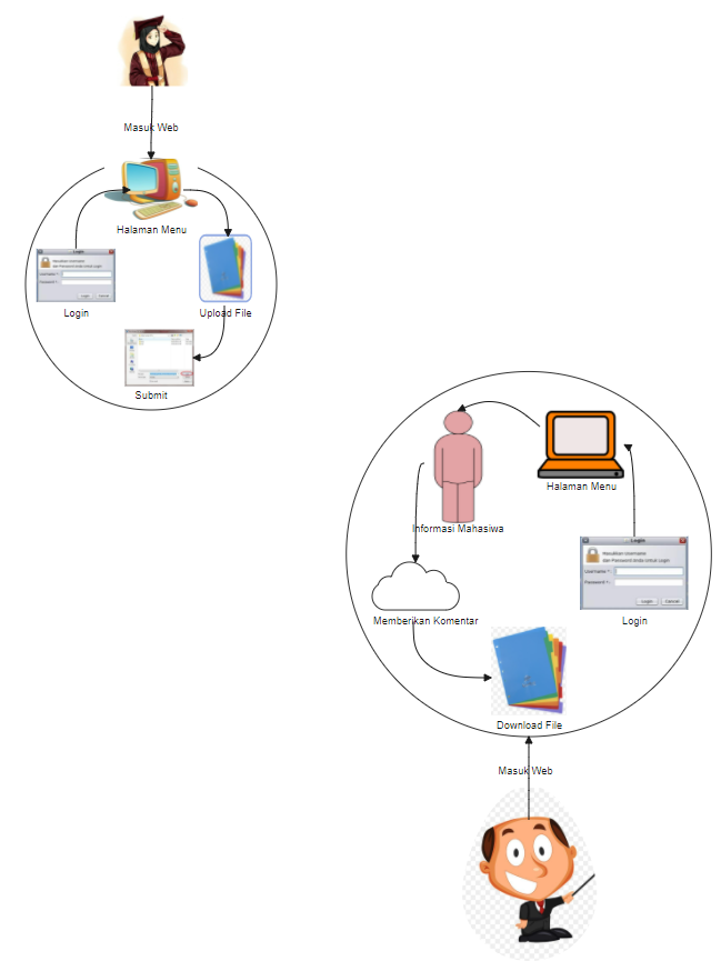 Download and Upload Workflow Diagram