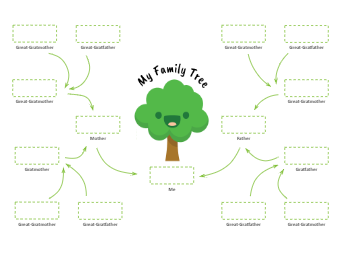 Family Tree for Children