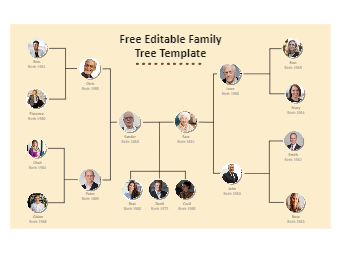 Free Editable Family Tree
