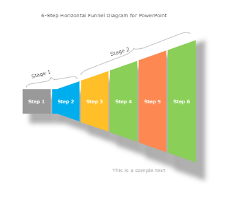 Six-step Horizontal Funnel Diagram