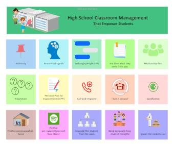 High School Classroom Management Strategies