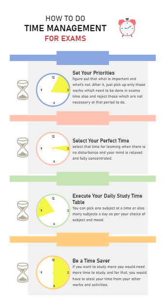Time Management for Exams