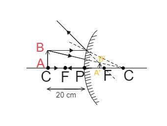 20 Com Convex Object