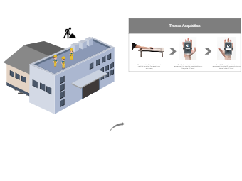 Construction Safety Diagram