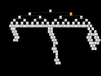 Event Affiliates Org Chart
