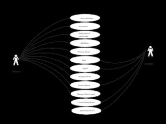 UML Diagram For FYP