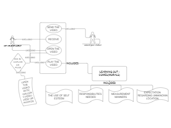 Learning Experience UML Diagram