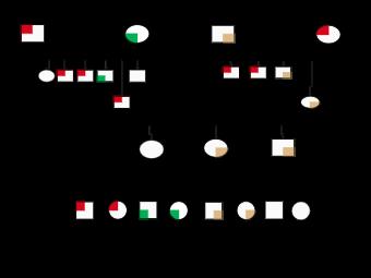 Genogram Example