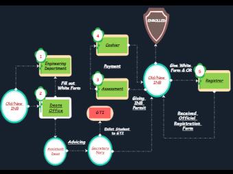 Blcok Diagram of Vinoya E3K
