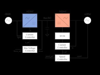 Circuit Diagram about Bus