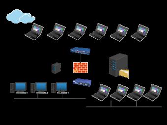 Network Diagram for Beginners