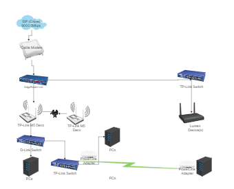 Network Diagram for Home