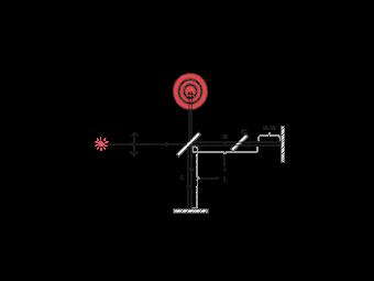 Interferometer Diagram