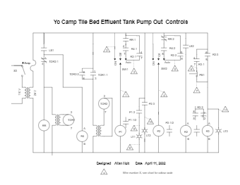 Pump Tank Controls with Muli-Pages