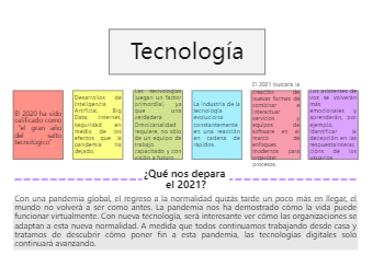 Mind Map about Technology