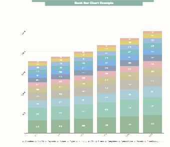 Bank Bar Chart Example