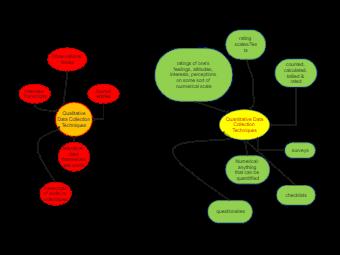 EDU694 Week 4 Assignment