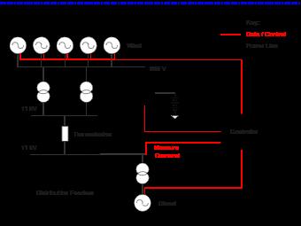 667 Block Diagram