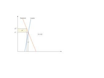 The First Method Science Diagram