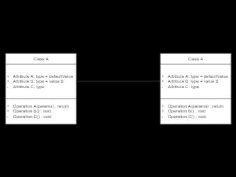 Test UML Diagram