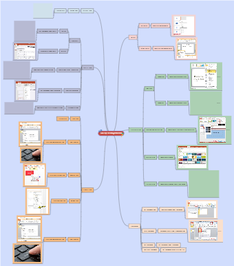 Mind Map - Working with Slide