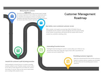Customer Management Roadmap