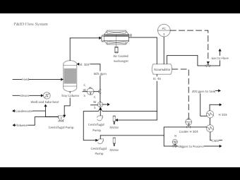 PID Flow System