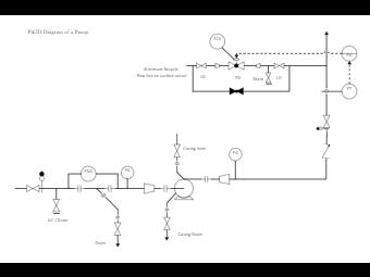 PID Diagram of a Pump