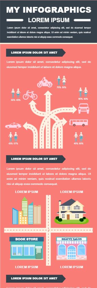 Commuting Inforgraphic