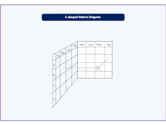 C-Shaped Matrix Example